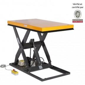 table électrique 1000 kg : plateau 1300x1000 mm 220 volts